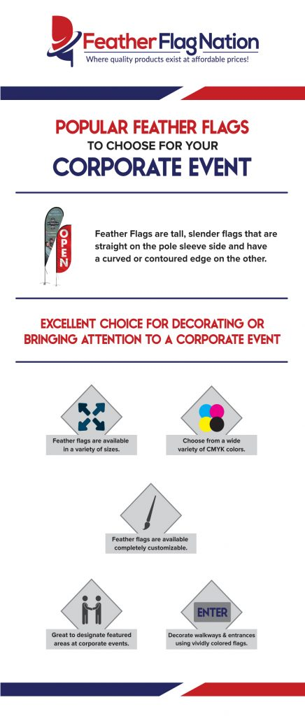 Corporate-Feather-Flags-Infographics