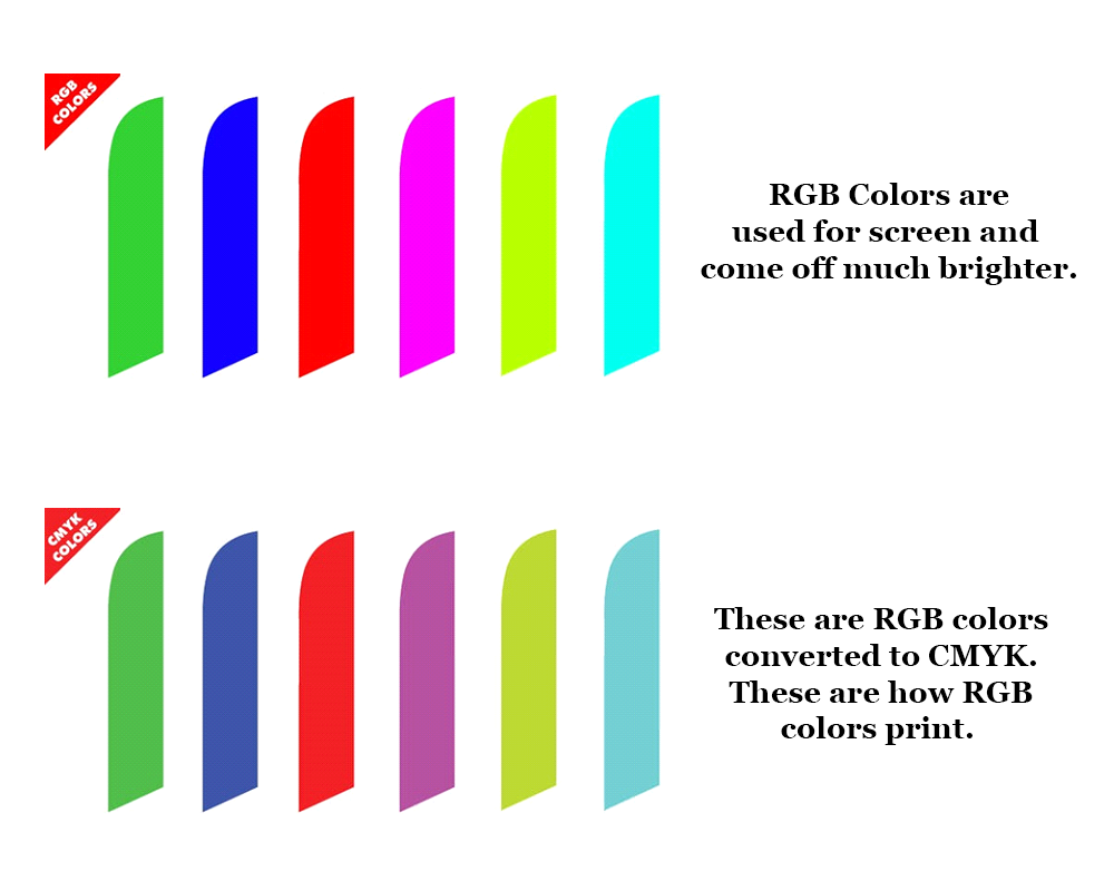 RGB vs CMYK color difference