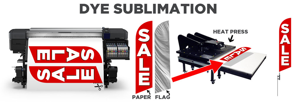Dye-Sublimation-process-feather-flags