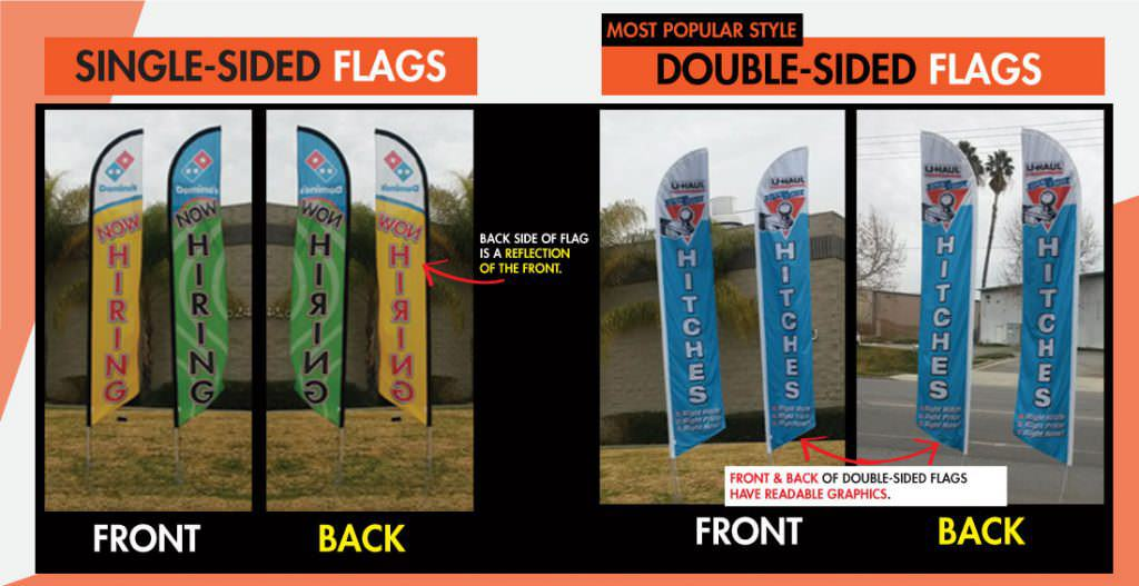 Single-sided vs Double-sided feather flags information sheet